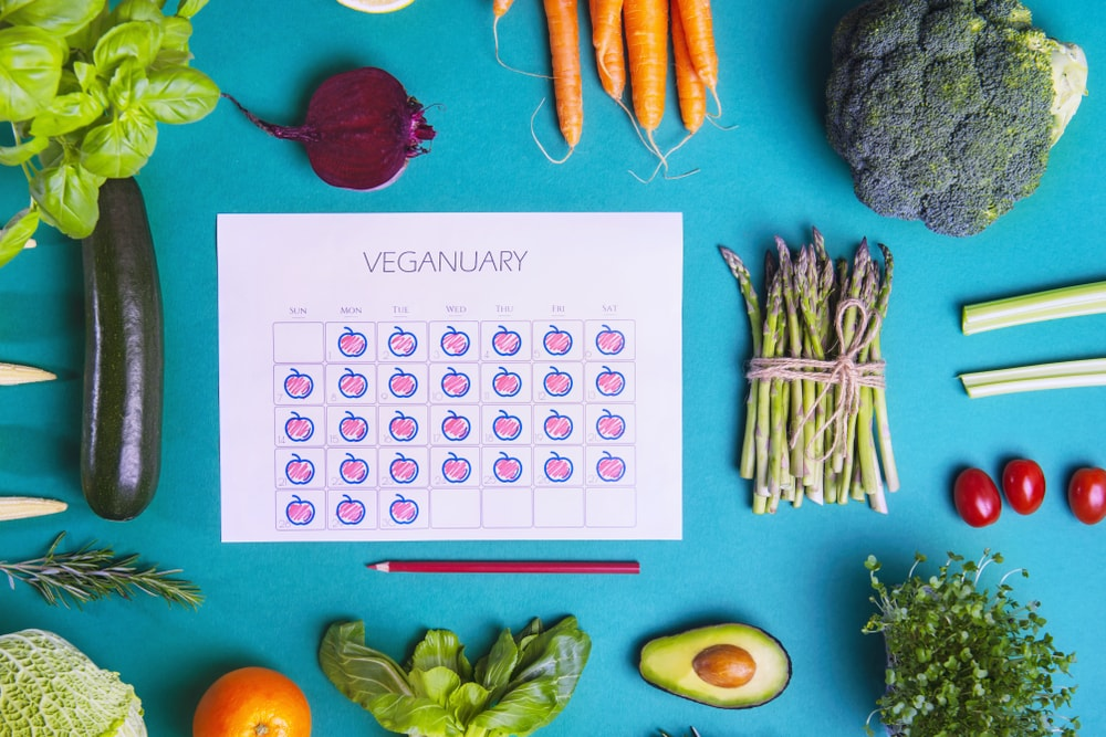 veganuary sign up