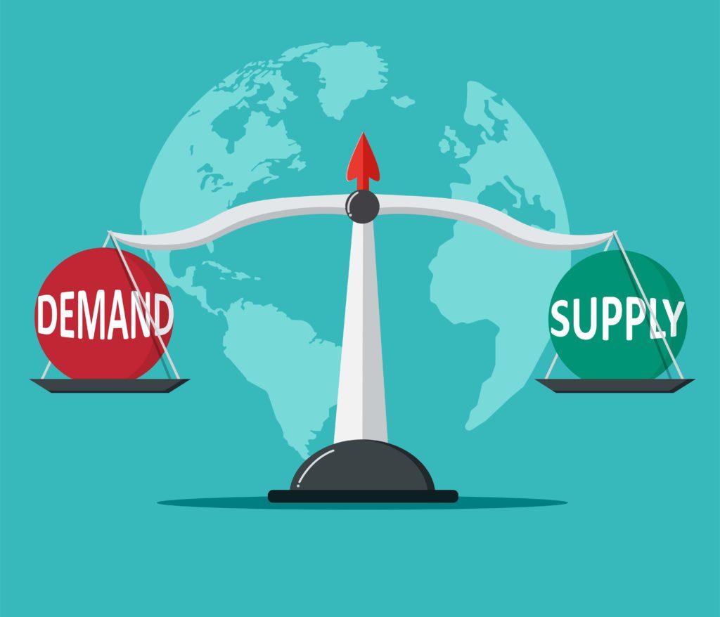 plant based demand
